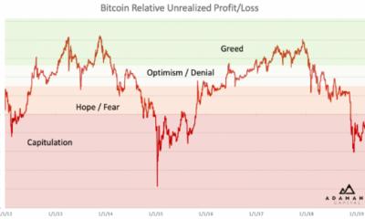 Adamant Capital: биткоин прошел дно, началась стадия накопления