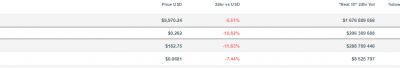 Питер Брандт уверен в дальнейшем снижении цены токена XRP от Ripple